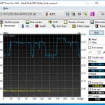 HD Tune Benchmark