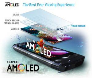 Что такое AMOLED-дисплей? Сравнение с другими экранами