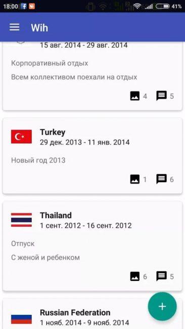 Перечень визитов с учетом стран