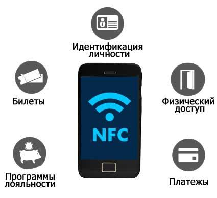 Передача видео при помощи NFC