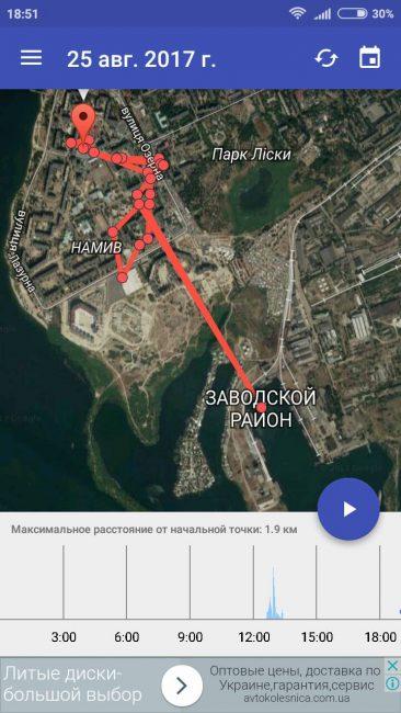 Карта гибрид и график передвижения юзера в течении суток, обозначение активности