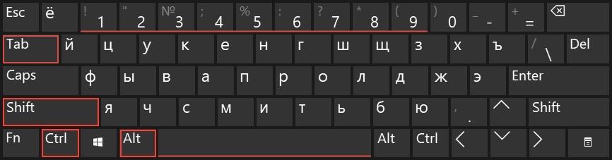Комбинации клавиш для работы с окнами