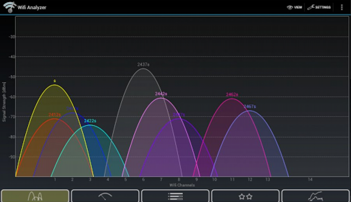 Показана шкала качества сигнала, полученная из разных источников