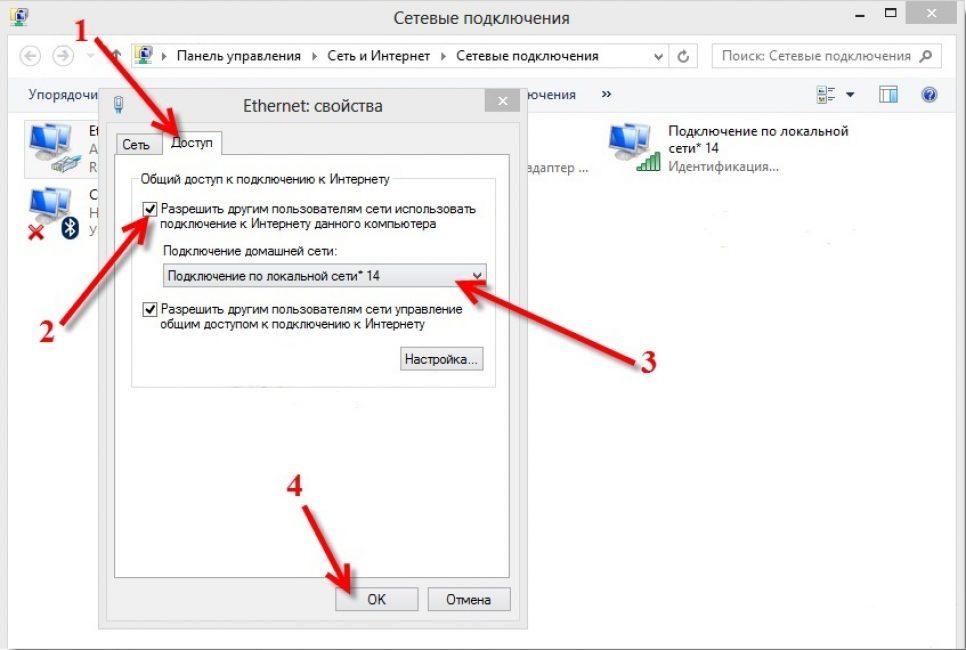 Окно свойств, вкладка доступа, разрешение другим пользователям сети использовать подключение к Интернету данного компьютера