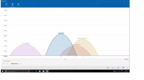 Таблица, выводимая на компьютер по результатам проверки анализатором системы