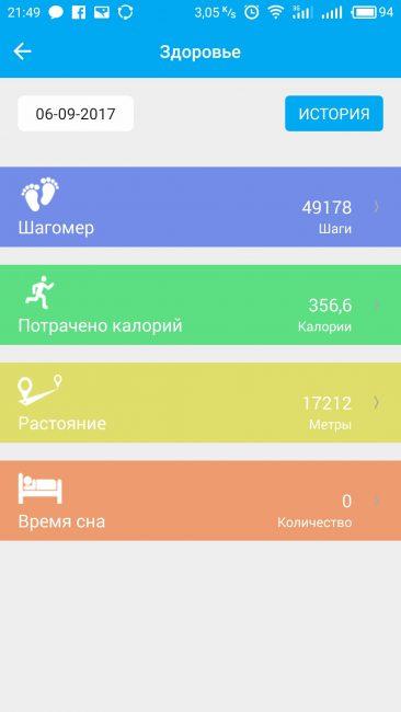 Меню Здоровье
