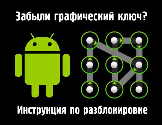 Эффективные методы разблокировки графического ключа на андроид