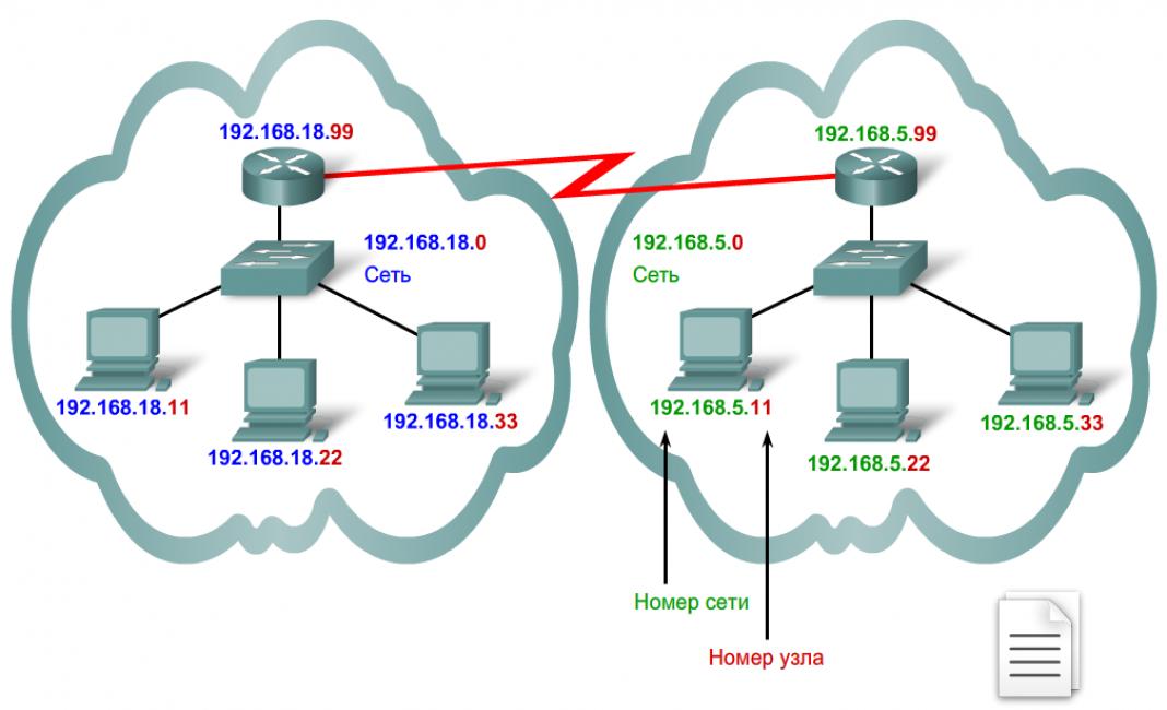 адрес ip есть у каждого пользователя, и его можно выявить.