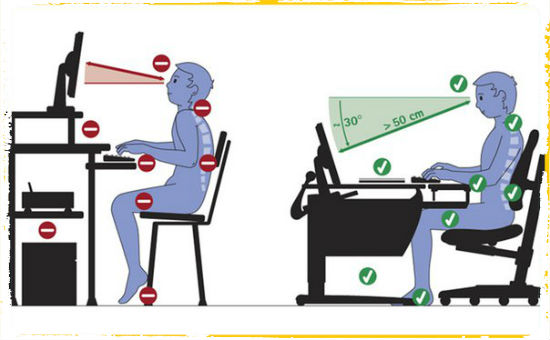 Правильное расположение ног и монитора