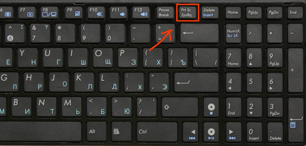 Кнопка под названием PrintScreen, которая делает скриншоты в буфер обмена