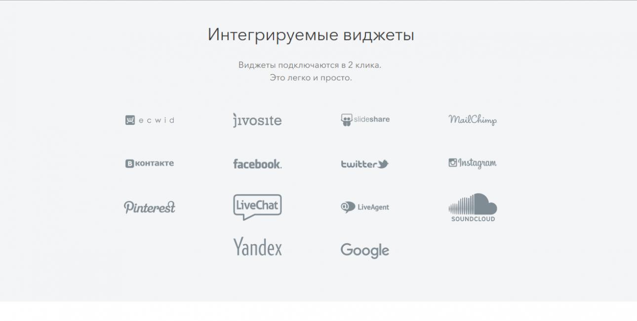 Список интеграций на сайте