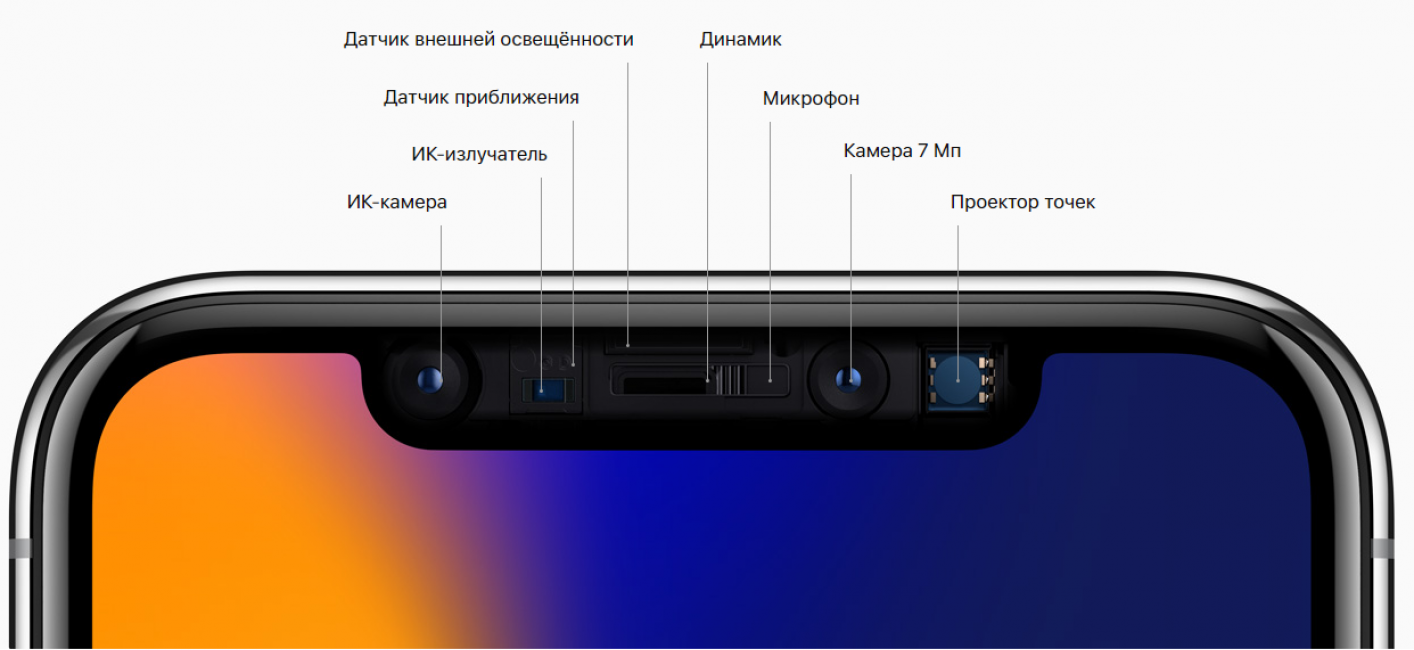 Верхняя передняя панель