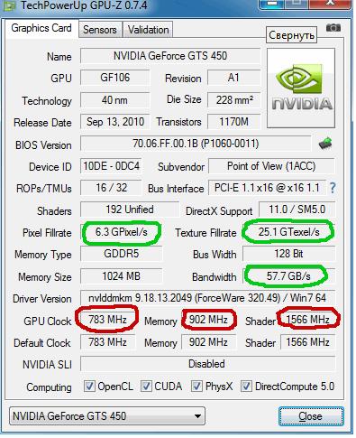 Параметры, выведенные на экран ПК, при помощи программы GPU-Z