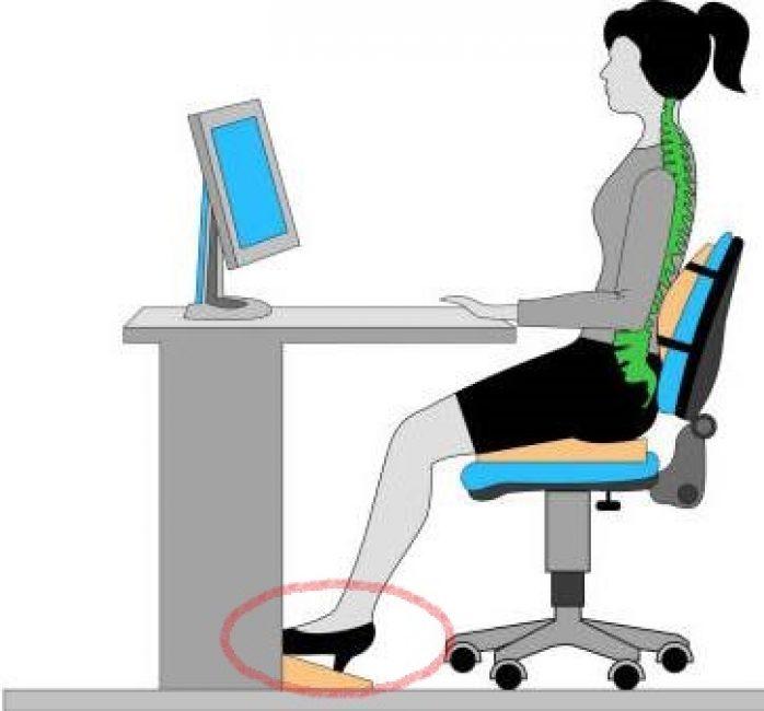 Расположение ног и клавиатуры