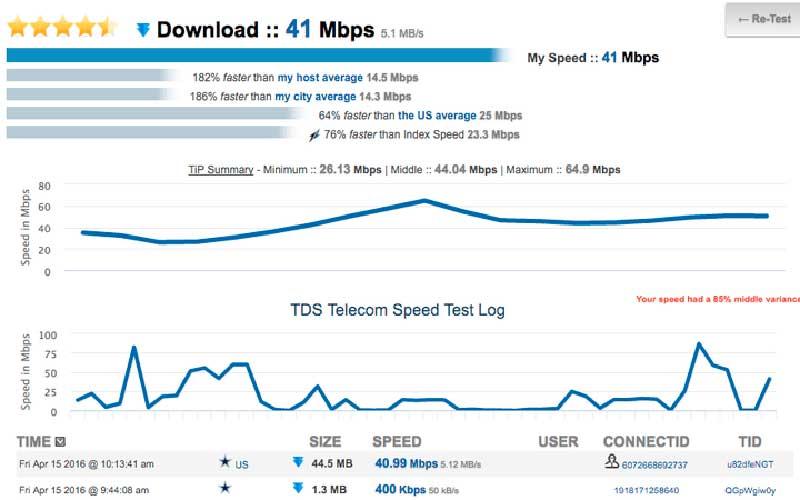 Проверить скорость интернета с помощью cервиса TestMy.net