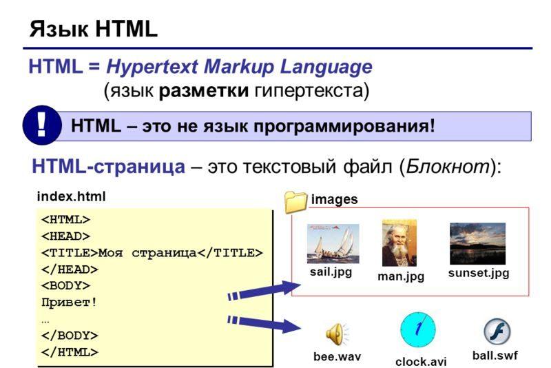 Наглядная схема действия языка