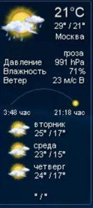 Окно отображение информера Моя Погода