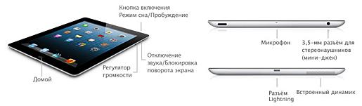 Расположение кнопок на iPad 4