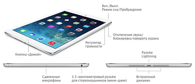 Расположение кнопок на iPad Air