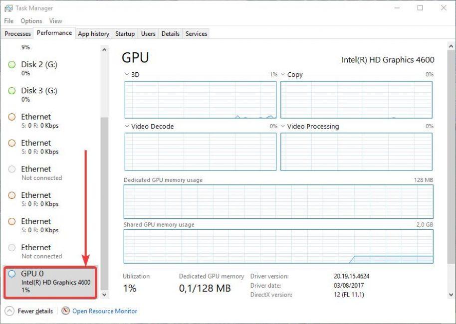 """Просмотр нагрузки на GPU во вкладке """"Производительность"""""""