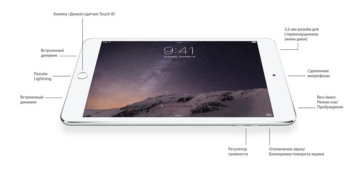 Расположение кнопок на iPad mini 3