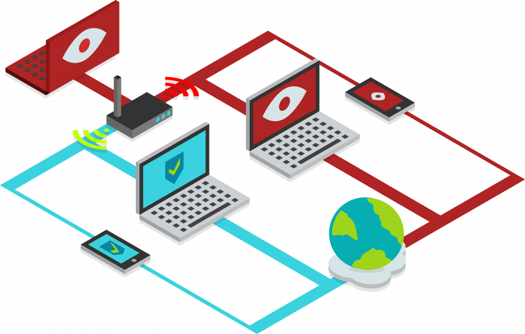 VPN предоставляет прямой доступ к сети