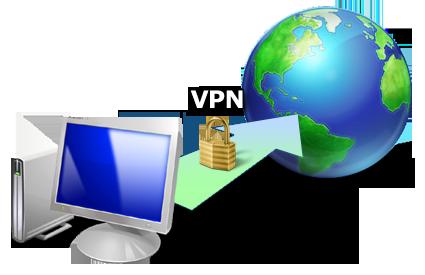 Защищенное соединение с помощью сервера VPN