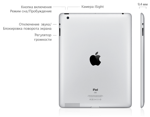 Расположение кнопок на iPad 3