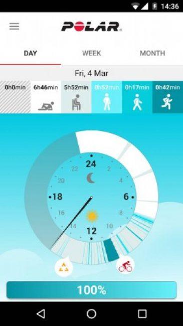 Приложения для фитнес браслетов POLAR FLOW
