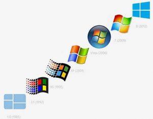 От 95 до «десятки»: Всё о русских версиях Windows