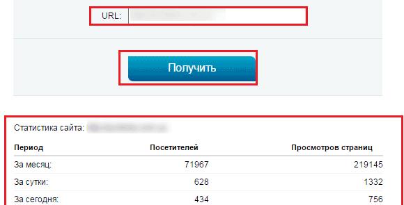 Статистика сайта на 2ip