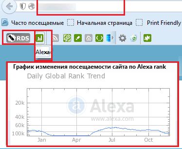 Отображение статистики Alexa Rank в плагине