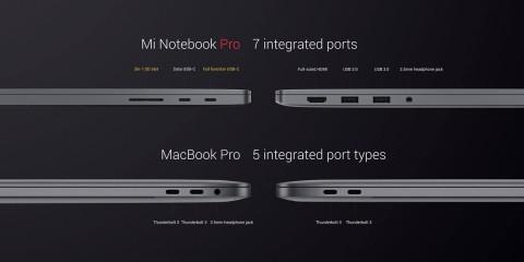 Отличие боковых панелей у Xiaomi Mi Notebook Pro и Apple Macbook Pro