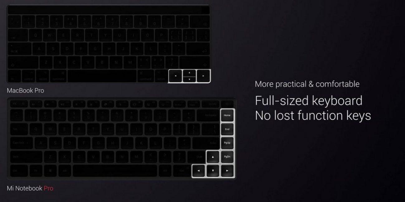 Сравнение правой части клавиатуры