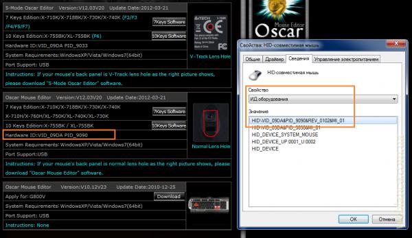 Драйвер Hardware ID
