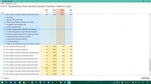 [Инструкция] «Узел службы: локальная система» грузит диск Windows 10
