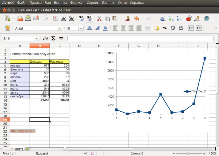 ТОП лучших программ для построения графиков