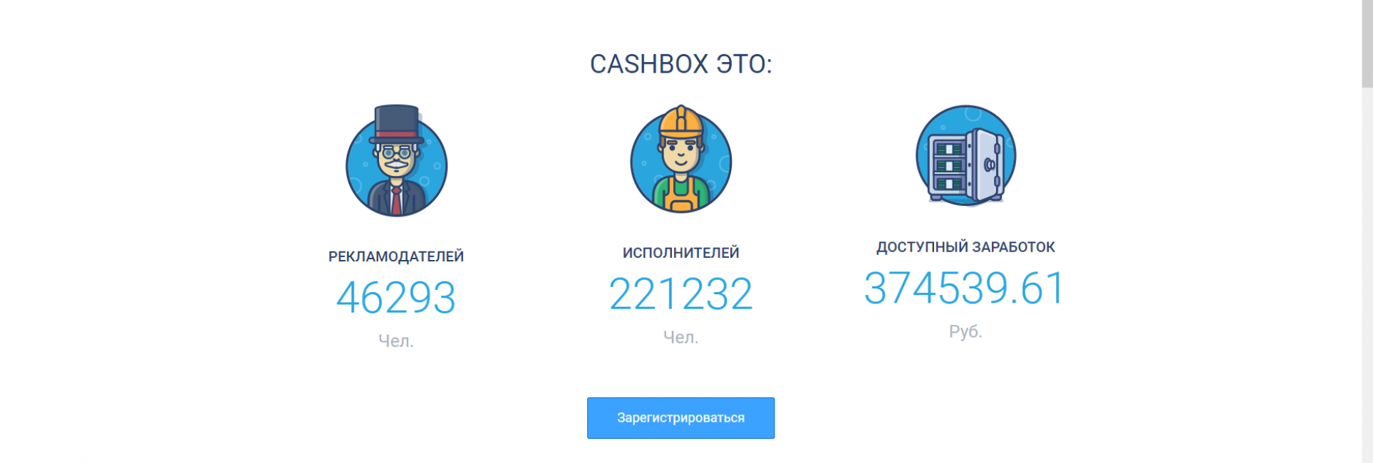 Обзор сервиса Cashbox.ru