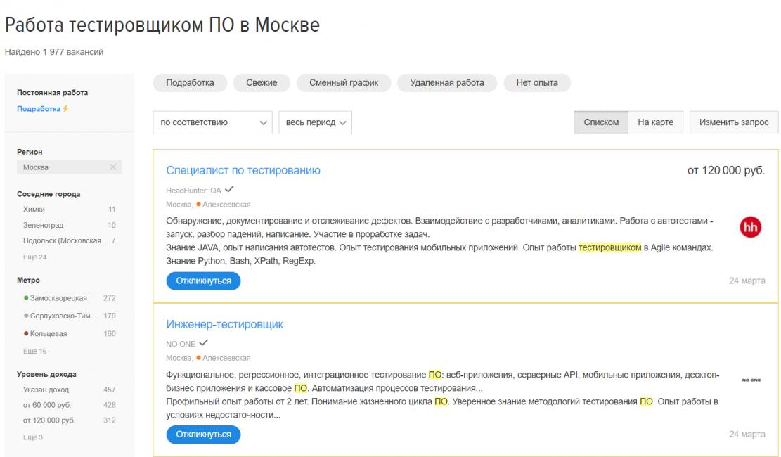 По данным ресурса Head Hunter на январь 2021 только в Москве зарегистрировано более 1700 вакансий.
