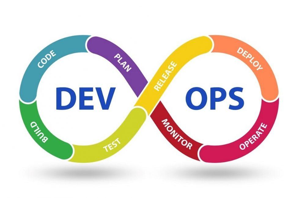 методику DevOps используют такие гиганты как Facebook, Netflix, Amazon, Etsy.