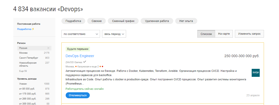 вакансий для специалистов DevOps только на сервисе HH.ru.