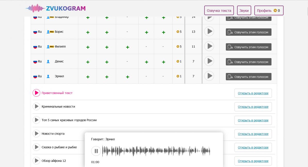 В Zvukogram у каждого голоса есть своя изюминка