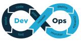 Обучение DevOps-Инженеров | ТОП-20 Лучших Онлайн Курсов — Включая Бесплатные